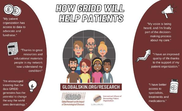 How GRIDD Will Help Patients